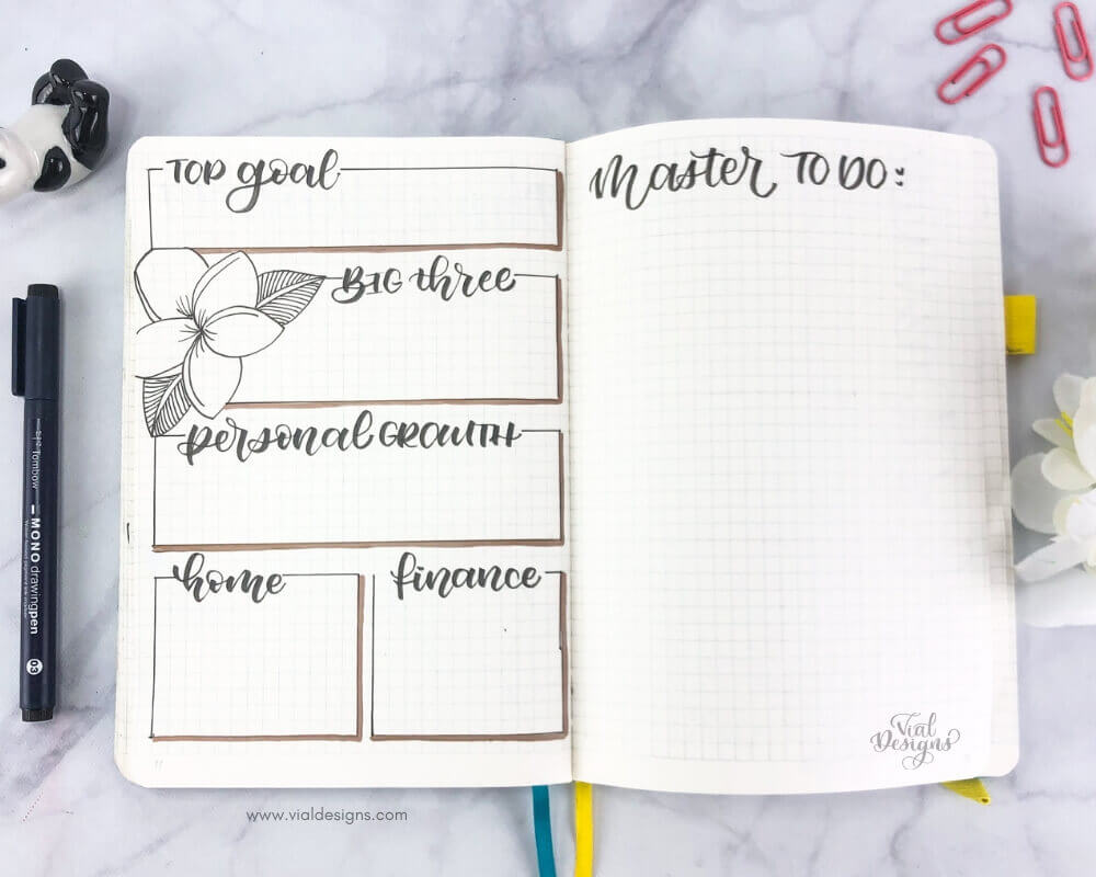 Goals and Master to do pages of my May 2019 bullet journal setup